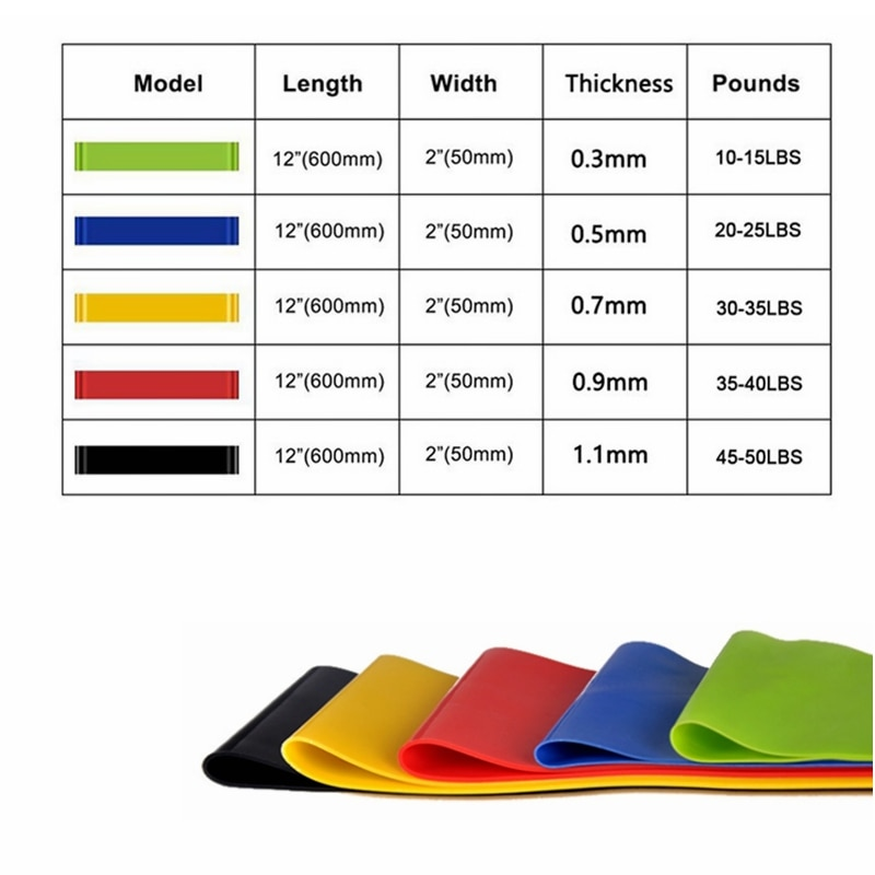 Resistant Colorful Rubber Yoga Band